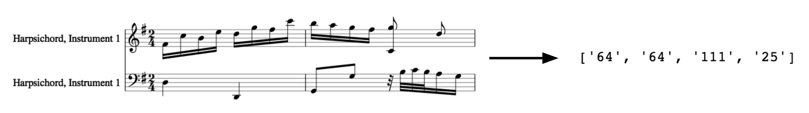 Squish all notes within length of one quarter note to a chord id number