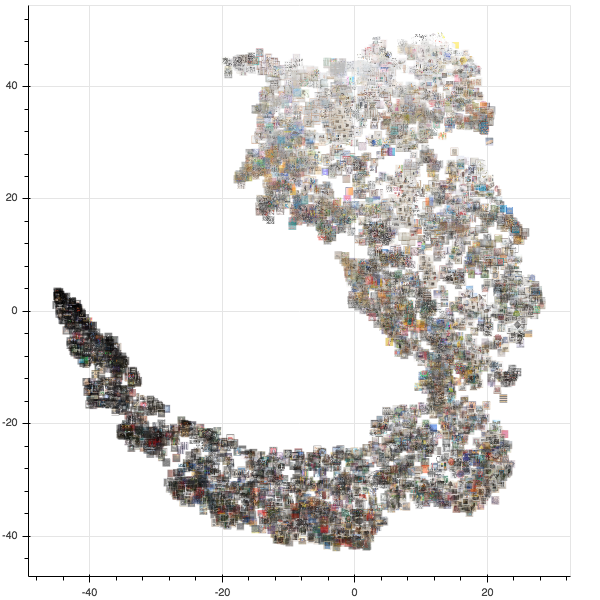 Image: 4,900 images from SeMA's digital collection; features extracted using Nasnet, visualized using PCA and t-SNE (library: Bokeh).